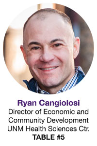Ryan Cangiolosi