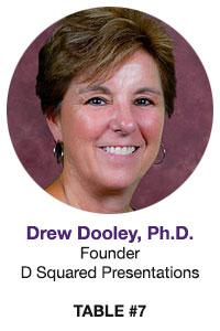 Drew Dooley